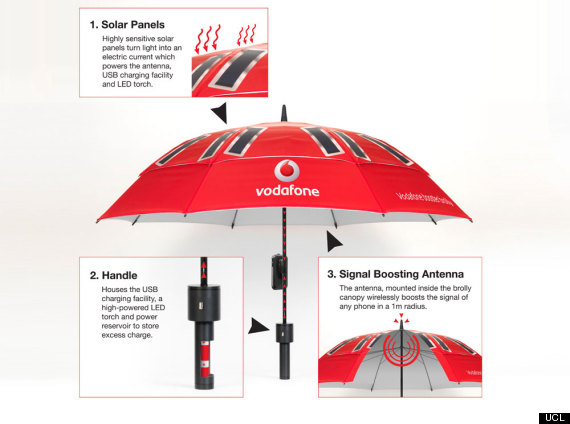 Parapluie Booster Brolly