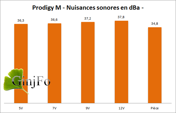 Prodigy : Nuisances sonores