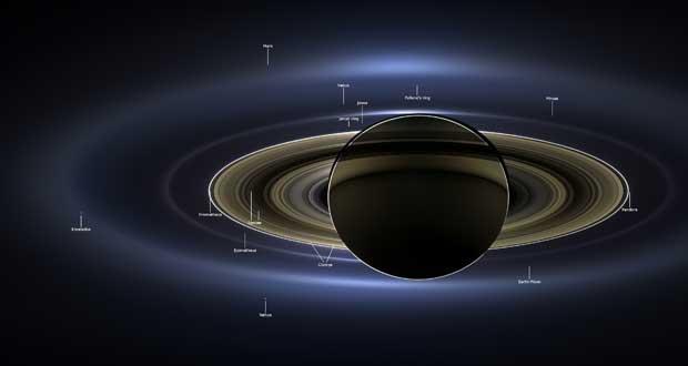 Saturne et la Terre par la sonde Cassini
