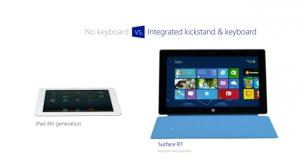 Surface RT Vs iPad 4