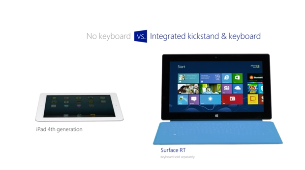 Surface RT Vs iPad 4