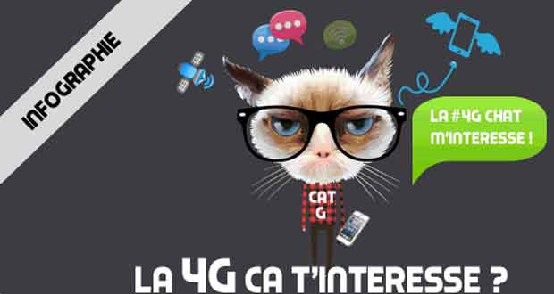 Côte de popularité de la 4G en France ?