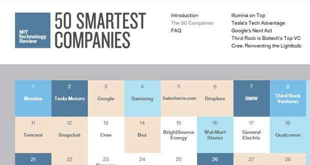 50 Smartest Companies de 2014