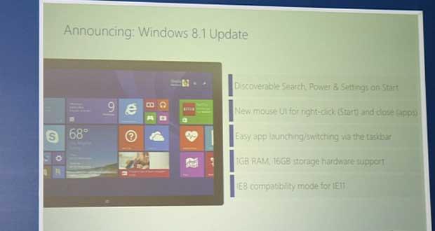 Microsoft Windows 8.1 Update Metro