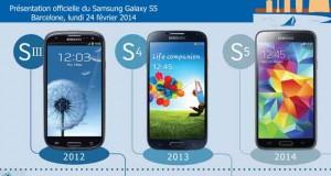 Le Galaxy S5 face aux Galaxy S3 et S4