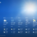 Microsoft's Bing Weather