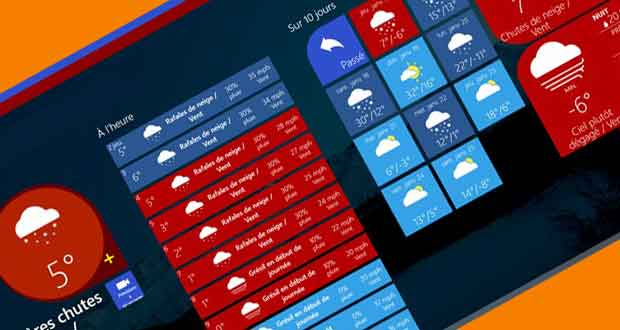 Meteo Windows 8