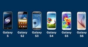 infographie : l'évolution du Galaxy S