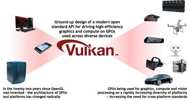 API 3D Graphics Vulkan