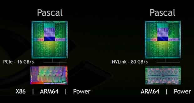 GPU Pascal de Nvidia