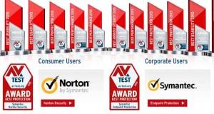AV-TEST AWARD 2015