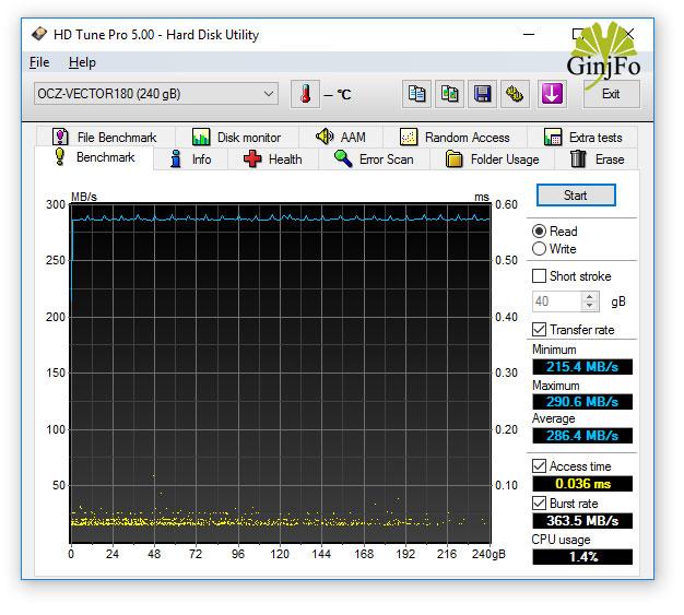 SSD OCZ Vector 180 240 Go - HD Tune Pro 5 - Débit en lecture