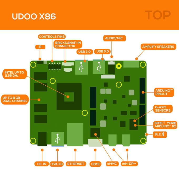 Udoo X86