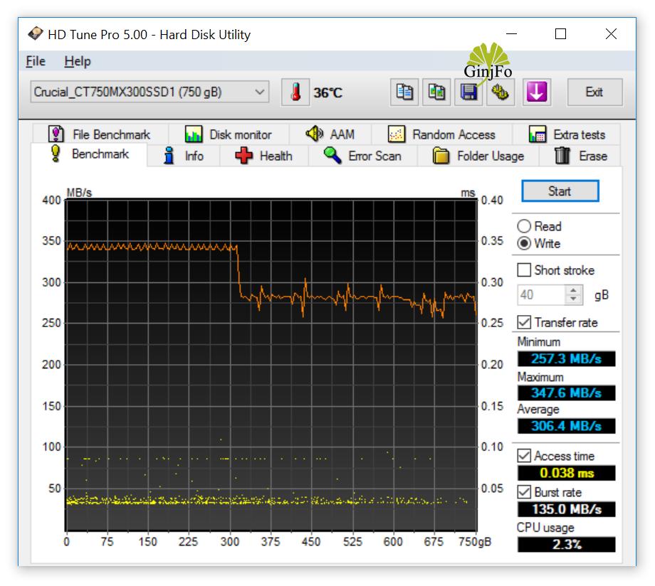 SSD Crucial MX300 750 Go - HD Tune Pro 5