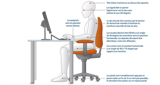 Comment bien s'asseoir devant l'ordinateur