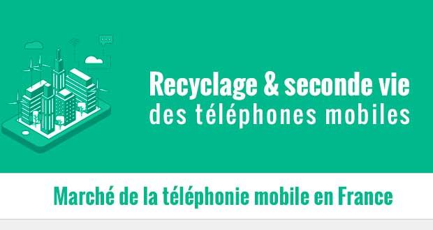 Recyclage et seconde vie des téléphones mobiles