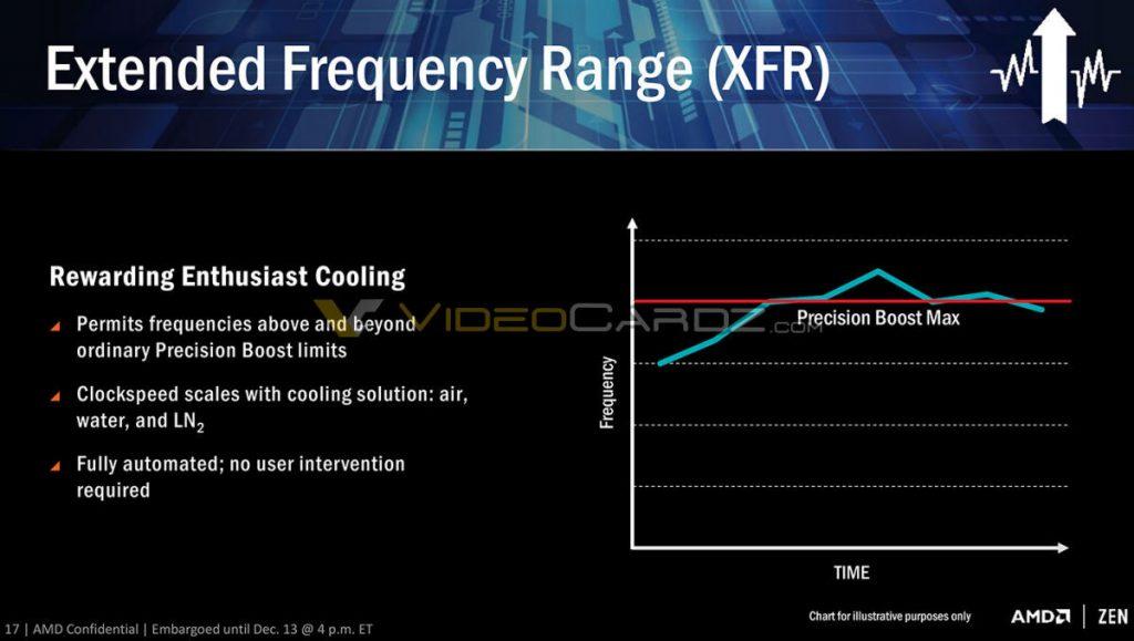 Processeur AMD Zen, Ryzen est officialisé, explication.