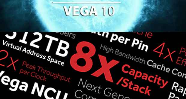 Architecture GPU VEGA d'AMD