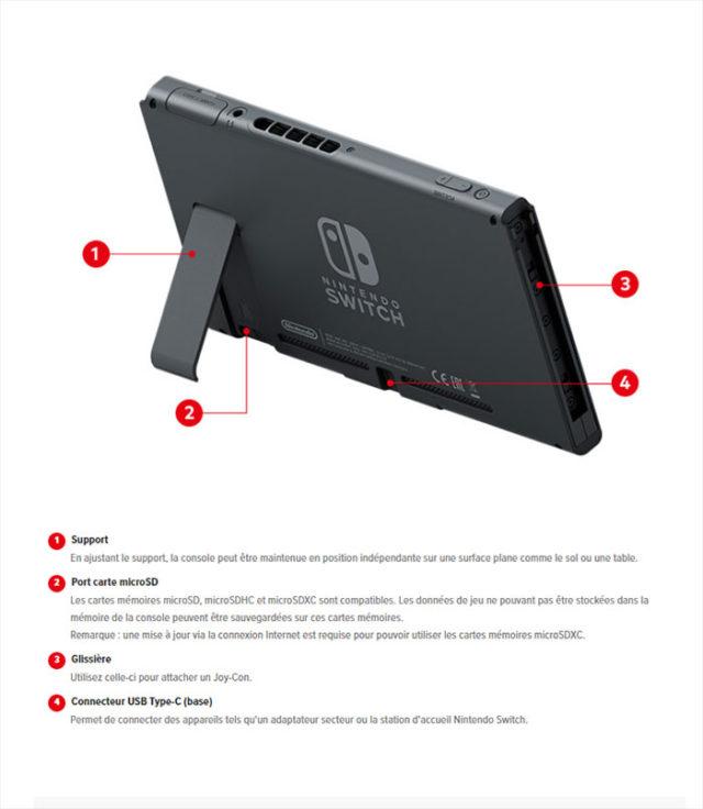 Console Nintendo Switch - détails techniques