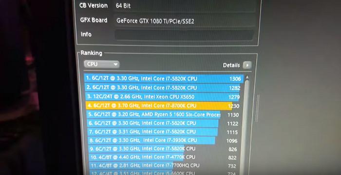 Performances du Core i7-8700K sous le benchmark Cinebench R15