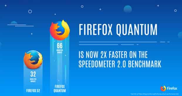 Navigateur Interne Firefox Quantum de Mozilla