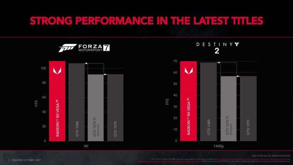 Radeon Competitive Update - Radeon RX Vega 56 Vs GeForce GTX 1070 Ti