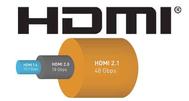 HDMI Forum - les spécifications de l'HDMI 2.1