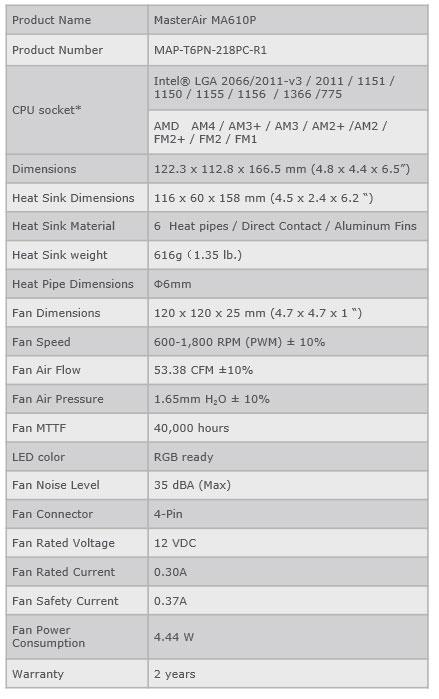 Ventirad MasterAir MA610P de Cooler Master - Caractéristiques