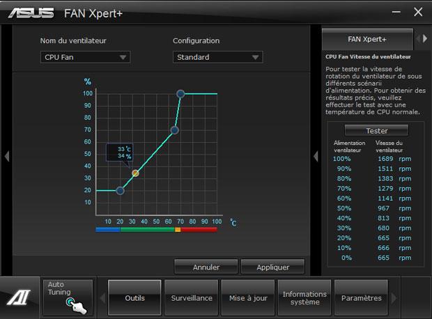 Ventirad MasterAir MA610P de Cooler Master - Profil PWM