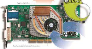 e-GeForce4 Ti 4600/4400 d'EVGA équipée de l'ACS ou l'ACS2 (Asymmetric Cooling System)