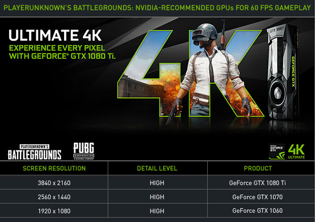 PlayerUnknown's Battlegrounds, recommandations matérielles de Nvidia