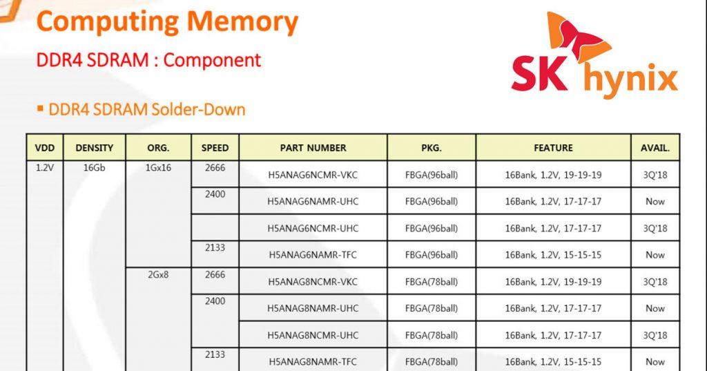 SK Hynix - Puce DDR4 2 Gb
