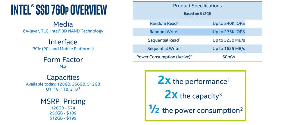 SSD 760p d'Intel - Slide