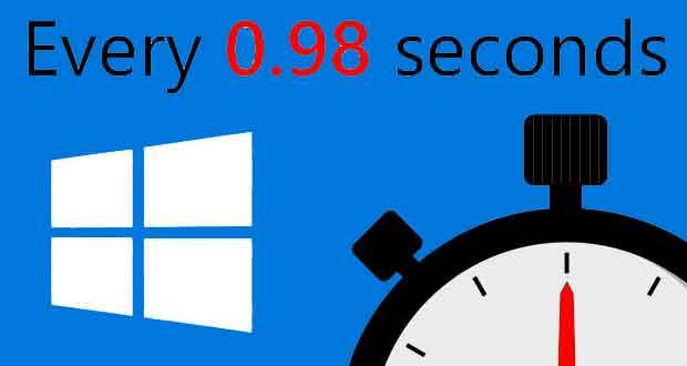 Vitesse d'adoption de Windows 10 selon Microsoft