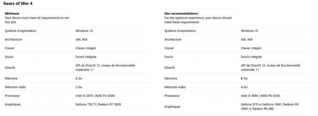 Gears of War 4, les recommandations matérielles