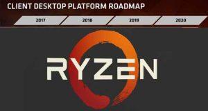 Feuille de route 2017 - 2020 - Processeur Ryzen d'AMD