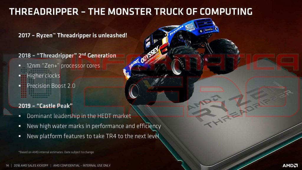 Ryzen Threadripper - Roadmap AMD