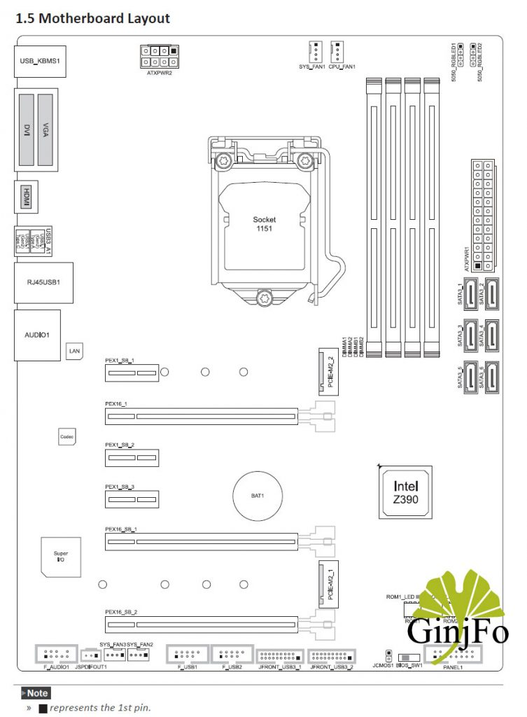 Carte mère Biostar Z390GT5 – Layout