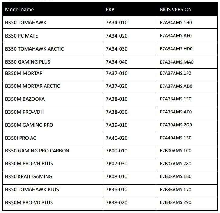 Nouveaux BIOS intégrants le microcode AMD AGESA 1.0.0.2a