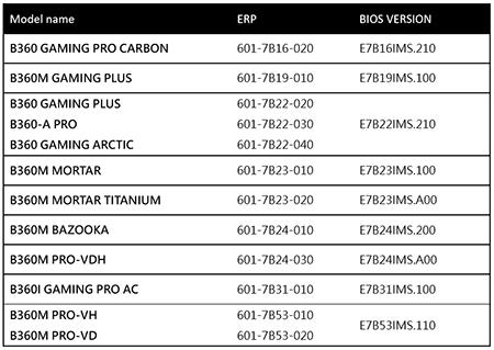 Core i7 8086K - Cartes mères MSI B360