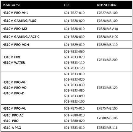 Core i7 8086K - Cartes mères MSI H310