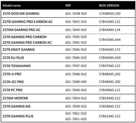 Core i7 8086K - Cartes mères MSI Z370