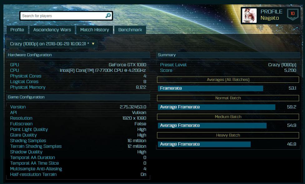 Benchmark Ashes of the Singularity – GeForce GTX 2080 Ti