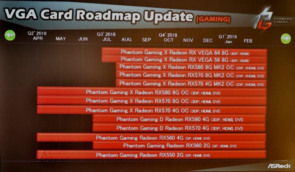 Feuille de route GPU du constructeur ASRock