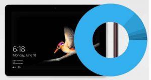 Parts de marché de la Surface Go et des différentes versions de Windows 10 – AdDuplex Aout 2018