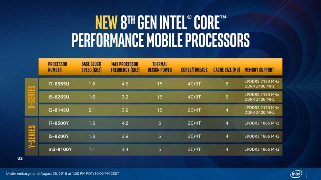 Ultraportable, nouveaux processeur Core de 8ème génération