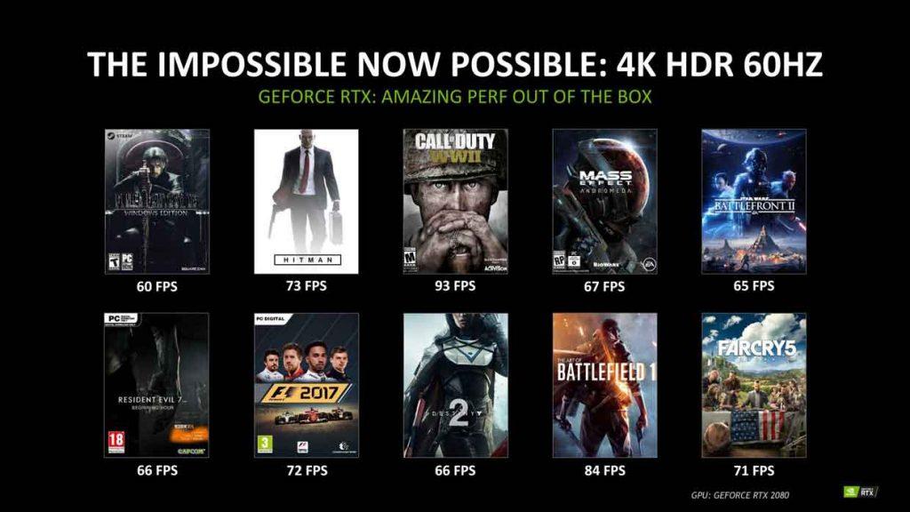 GeForce RTX 2080 - performances en 4K (source Nvidia)