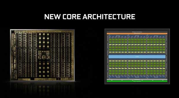 Architecture Turing de Nvidia