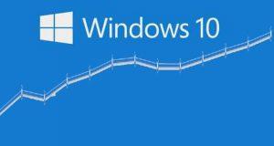Windows 10 - Evolution de sa art de marché depuis une année.