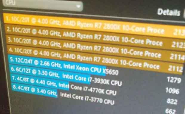 Processeur Ryzen 7 2800X sous Cinebench R15 ?